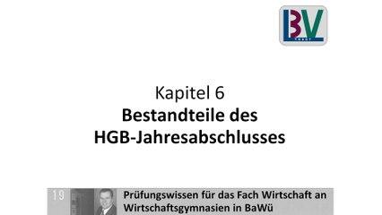 Bestandteile HGB Jahresabschluss Bilanz GuV Anhang Lagebericht [WG K06 T01]