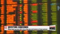 Global market cap shrinks amid tensions on Korean peninsula