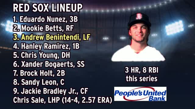Red Sox Lineup: Chris Sale Goes For Win No. 15