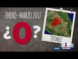 Aumento dramático en el número de robos en carretera | Noticias con Ciro Gómez Leyva
