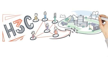 Minimento H3C-énergies