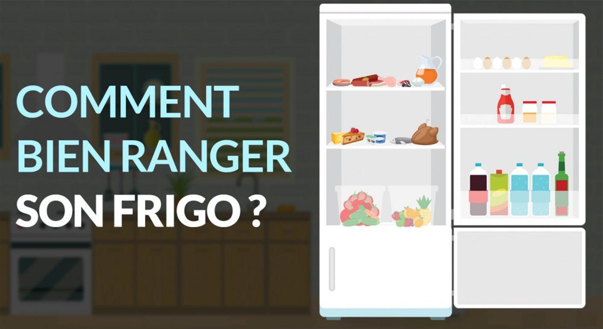 Comment Ranger Dans Un Frigo comment ranger son réfrigérateur ?