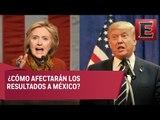 Vulnerabilidad de la economía mexicana ante las elecciones de Estados Unidos