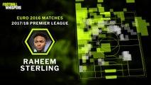 The Evolution of Raheem Sterling | Manchester City | FWTV