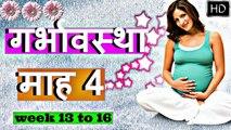 1er par par première dans mois grossesse symptômes semaine Weeek hindi  