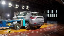 Euro NCAP Crash Test of Jeep Compass