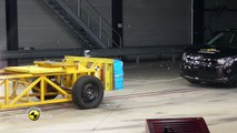 Euro NCAP Crash Test of Kia Rio