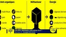 Budget Participatif - Les Bio déchets: une mine d'or !