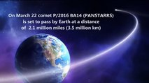Twin Comets Headed for close approaches to Earth Record-Breaking Comet Flyby March 2016