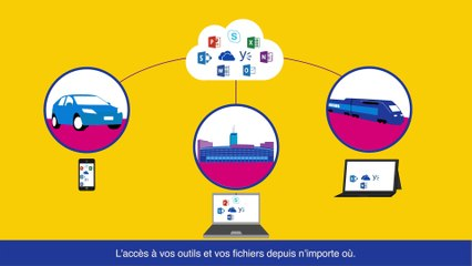 RADIO-FRANCE et Office 365