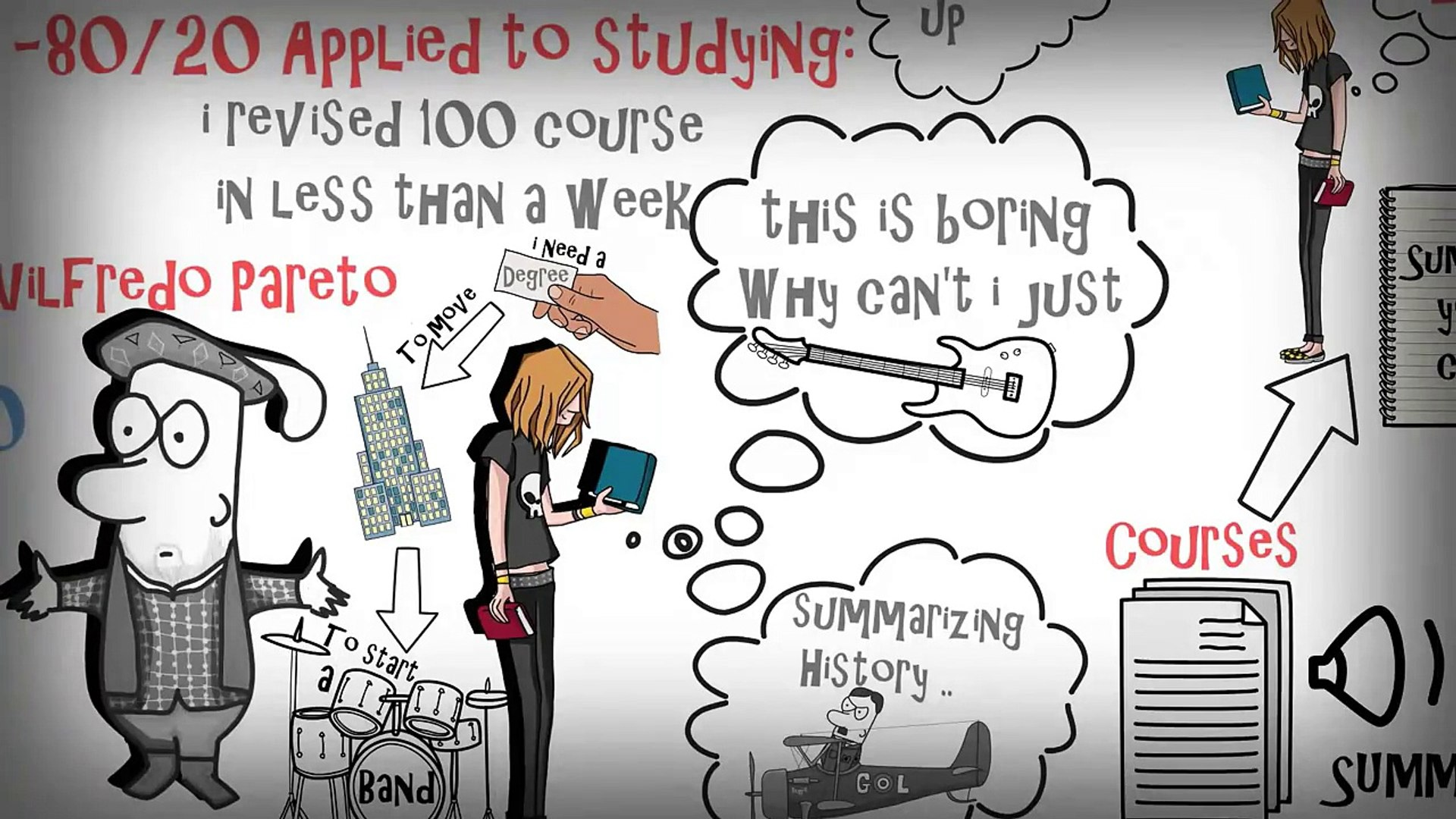 How To Study More In Less Time The 80 20 Pareto Rule By Richard Koch Animated Book Summary Video Dailymotion
