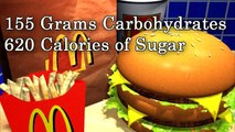 How Fast Food Make You Fat. Why Junk Foods Suck. Psychetruth Weight Loss Diet Nutrition