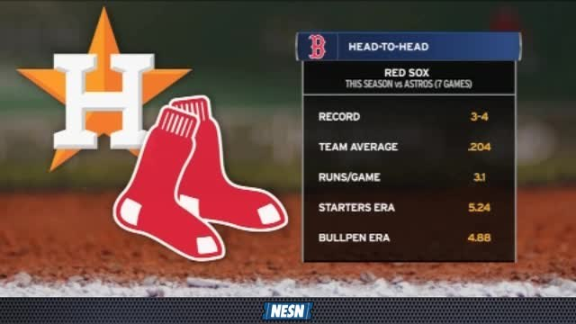 Red Sox Final: Should Red Sox Be Concerned About Chris Sale?