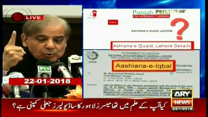 What was Shahbaz Sharif asked about in NAB office and how he replied?