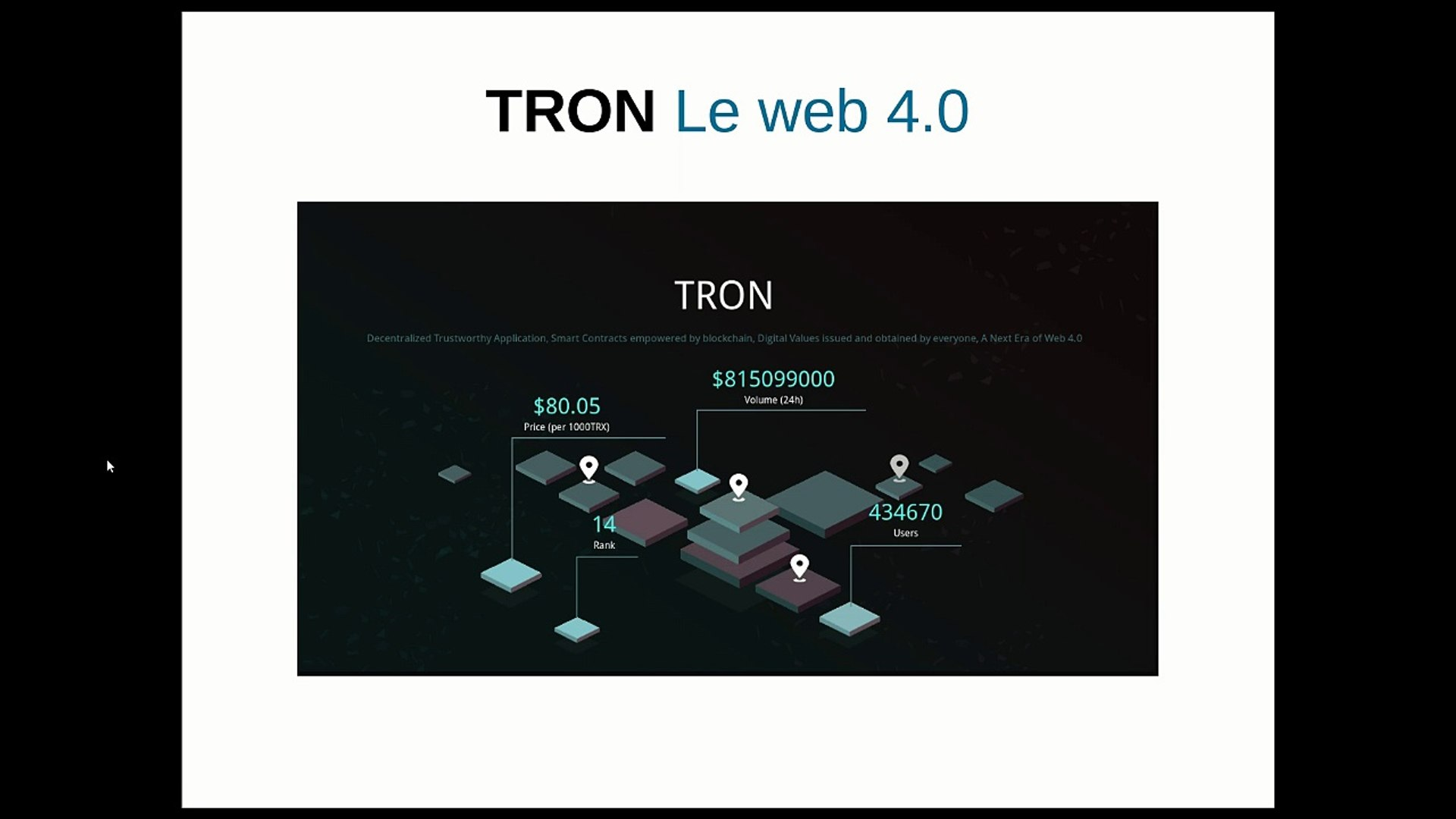 Le TRX, c'est quoi ? - Le projet Tron expliqué