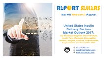United States Insulin Delivery Devices Market Research Report | Report Sellers
