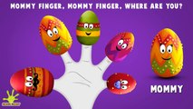 Easter Chocolate Egg, Easter Cake Pop, Easter Eggs, Easter Bunny and Easter Egg Finger Family Songs
