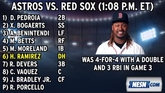 Red Sox Lineup: Rick Porcello Looks For His First Postseason Win