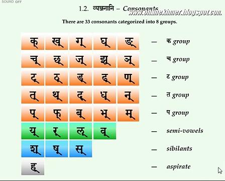 learn sanskrit consonants — ឃ្លាំង សប្បាយ episode #02