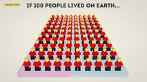IF ONLY 100 PEOPLE LIVED ON EARTH
