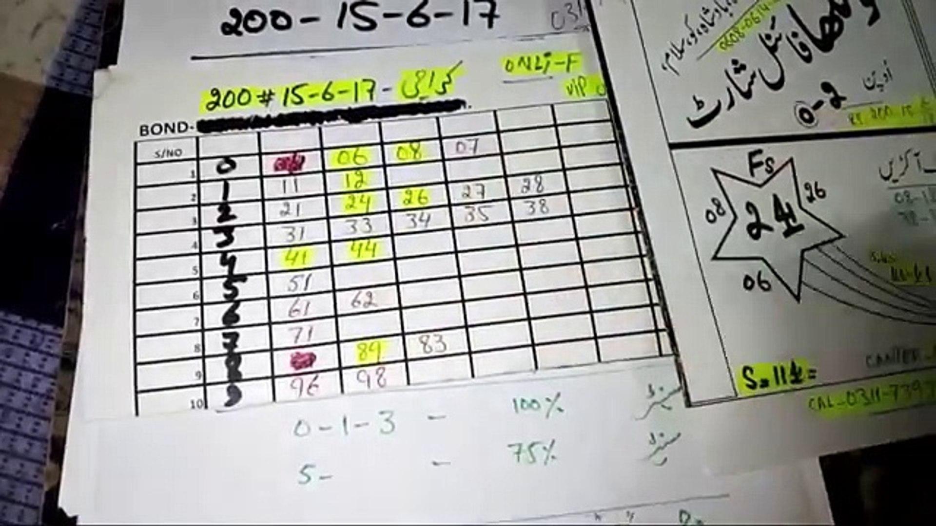 NoLakha Final Short Paper **Final Game** Prize Bond (200) City Karachi by  Prize Bond Guess Guru