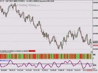 ES S&P Futures Day Trade