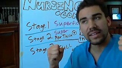 1st Degreee *Part 3* and 2nd Degree Burns Nursing Care