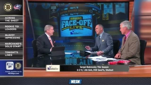 Bruins Faceoff Live: Sergei Bobrovsky Tough Test For B's