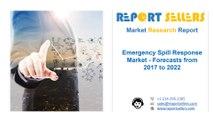 Emergency Spill Response Market | Reportsellers