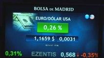 El IBEX pierde el 0,5 % y los 10.500 puntos arrastrado por la banca y Grifols