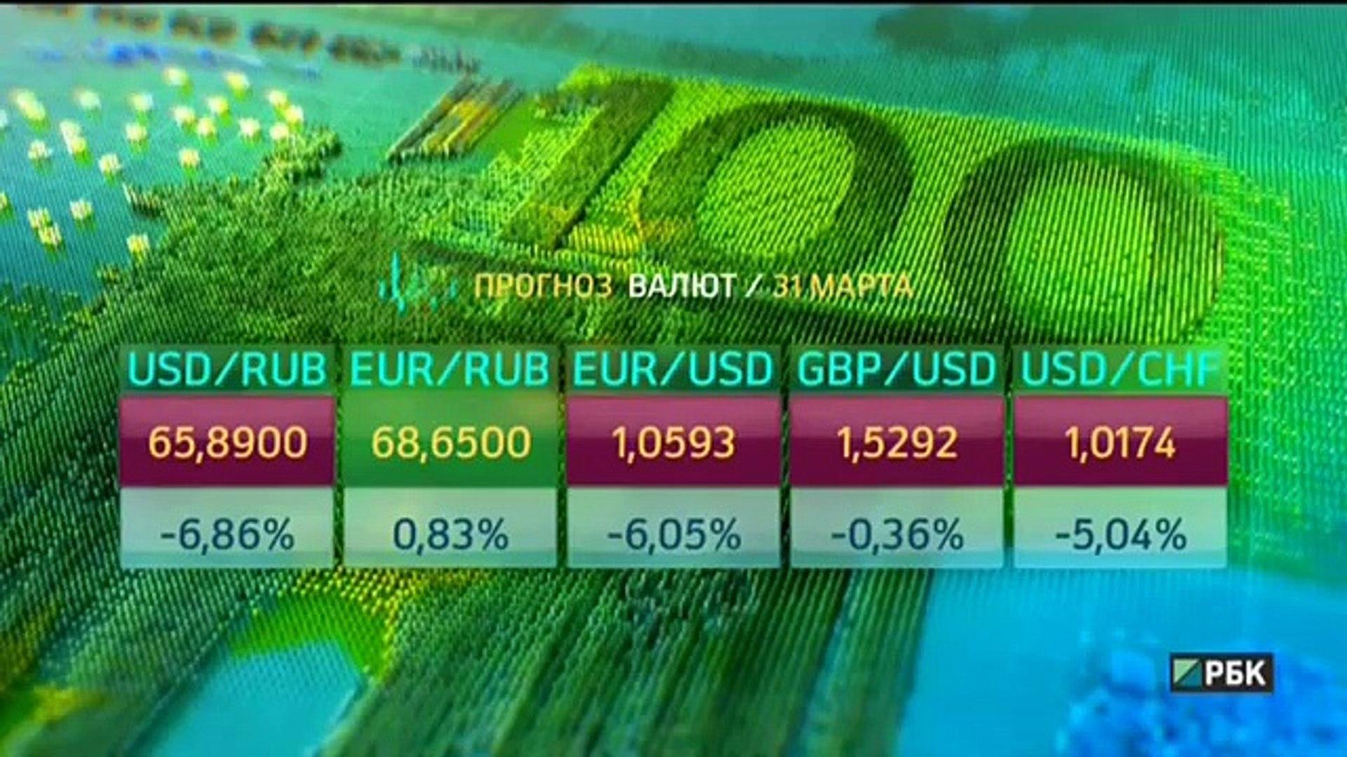 Курс валют, часы и начало новостей (РБК, 09.10.2015)
