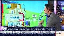 Green Reflex: L'hydrogène comme moyen de stockage de l'électricité - 09/11