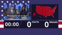 Vingt-quatre heures de violences par armes à feu aux Etats-Unis