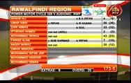 Thrilling Finish Rawalpindi Region Vs Islamabad National T20 Full Highlights