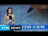 [YTN 실시간뉴스] 가계부채 1,257조 원 넘어...또 사상 최대 / YTN (Yes! Top News)