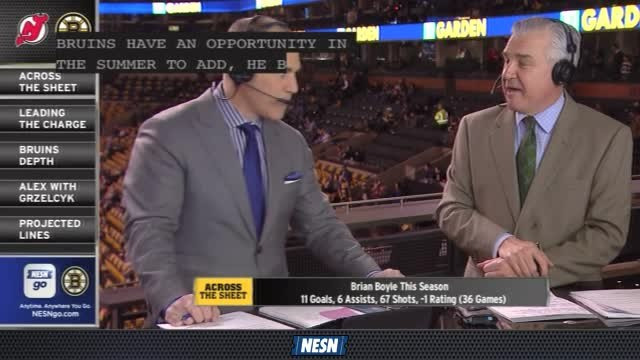 Bruins Face Off Live: New Jersey Devils And Brian Boyle Back In Boston