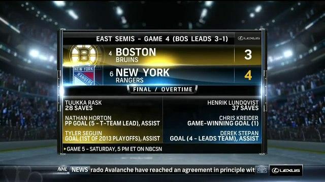John Tortorella on Brad Richards post game May 23 2013 Boston Bruins vs NY Rangers NHL Hockey.