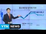 중소기업 양극화 심화…'성장 생태계' 위기 / YTN (Yes! Top News)