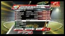 Rangpur Riders vs Khulna Titans Highlights 2017।।BPL 25th Match Highlights 2017।।