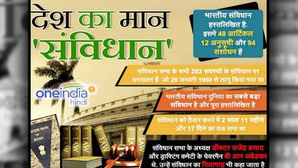 Constitution of India Resource   Learn About, Share and