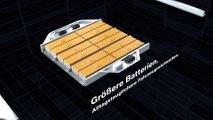 BMW Group Elektrifizierungsstrategie. Fünfte Generation BMW Group E-Antrieb ab 2021