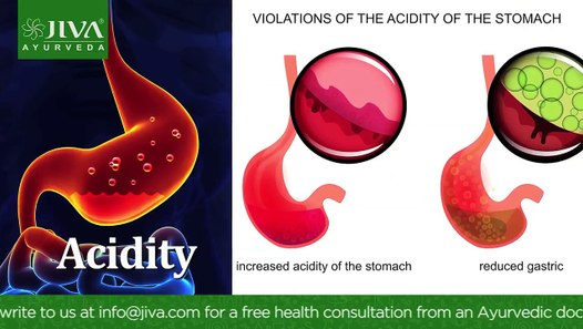 Acidity - Vibandha - video dailymotion