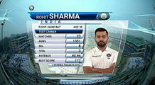 India vs srilanka 3rd test Rohit Sharma 50*(49) day 4 2017 highlights  3rd paytm test December