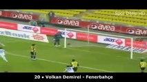 Futbolda Beklenmedik Kaleci Hataları ● Fabri, Muslera, Volkan, Casillas