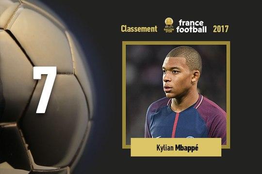 Foot - Ballon d'Or 2017 : Kylian Mbappé 7e