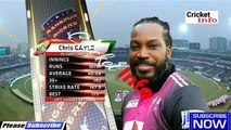 BPL Live - Chris Gayle Smashed 126 (51) with 14 Sixes & 6 Fours - Rangpur Riders vs Khulna Titans