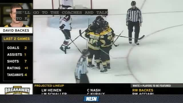 Bruins Breakaway Live: David Backes Thriving As Leader For Bruins