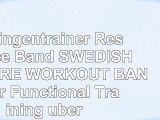 Schlingentrainer Resistance Band SWEDISH POSTURE WORKOUT BAND für Functional Training