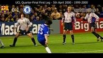 36 bàn thắng của cặp đấu đầy duyên nợ Chelsea - Barcelona tại Champions League