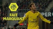 Neymar étincelant face à Rennes : 18ème journée de Ligue 1 Conforama / 2017-18